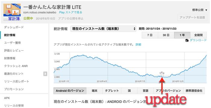 kakeibo_chart